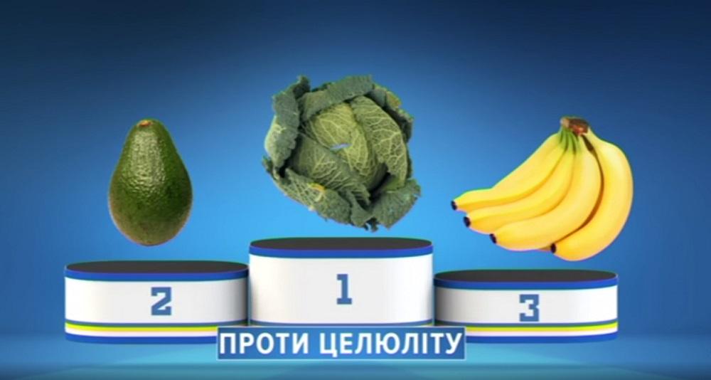 1_Полезная программа_рейтинг продуктов против целлюлита