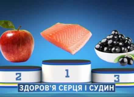 «Полезная программа»: ТОП-3 продуктов для здоровья сердца и сосудов