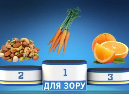 «Полезная программа»: рейтинг лучших продуктов для здоровья глаз
