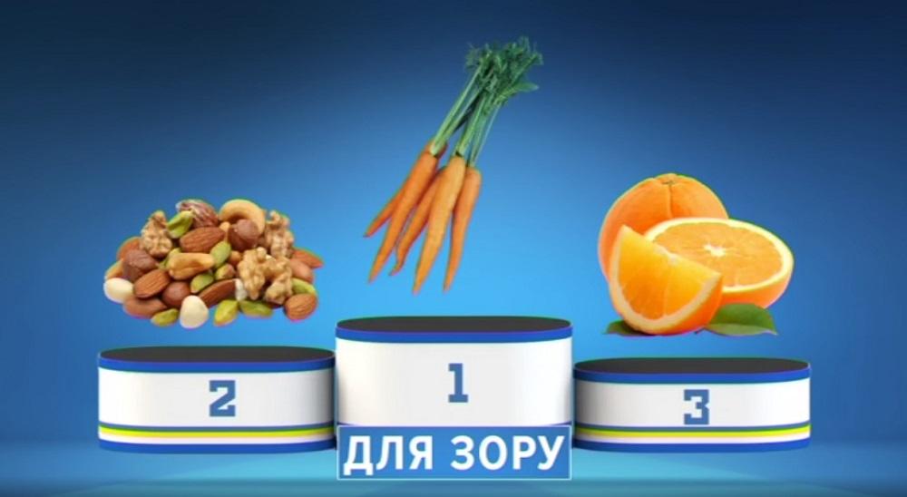 1_Полезная программа_рейтинг продуктов для улучшения зрения