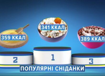 «Полезная программа»: ТОП-3 самых популярных завтраков